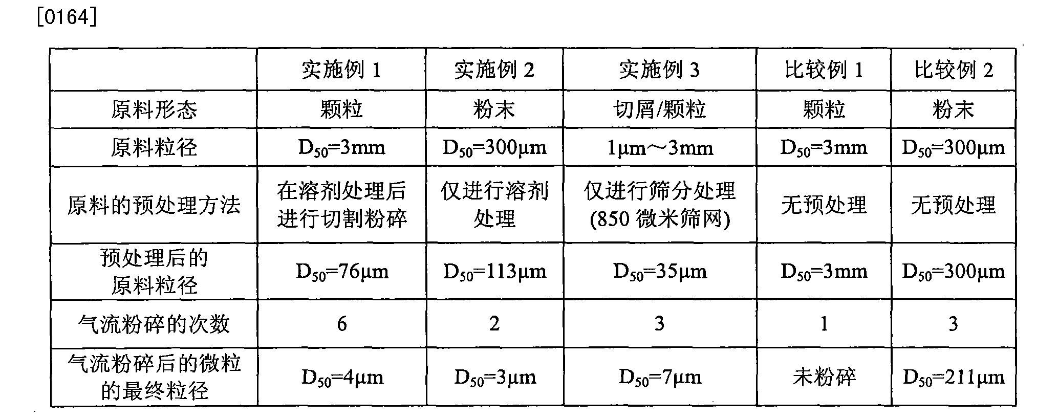 Figure CN102869687BD00181