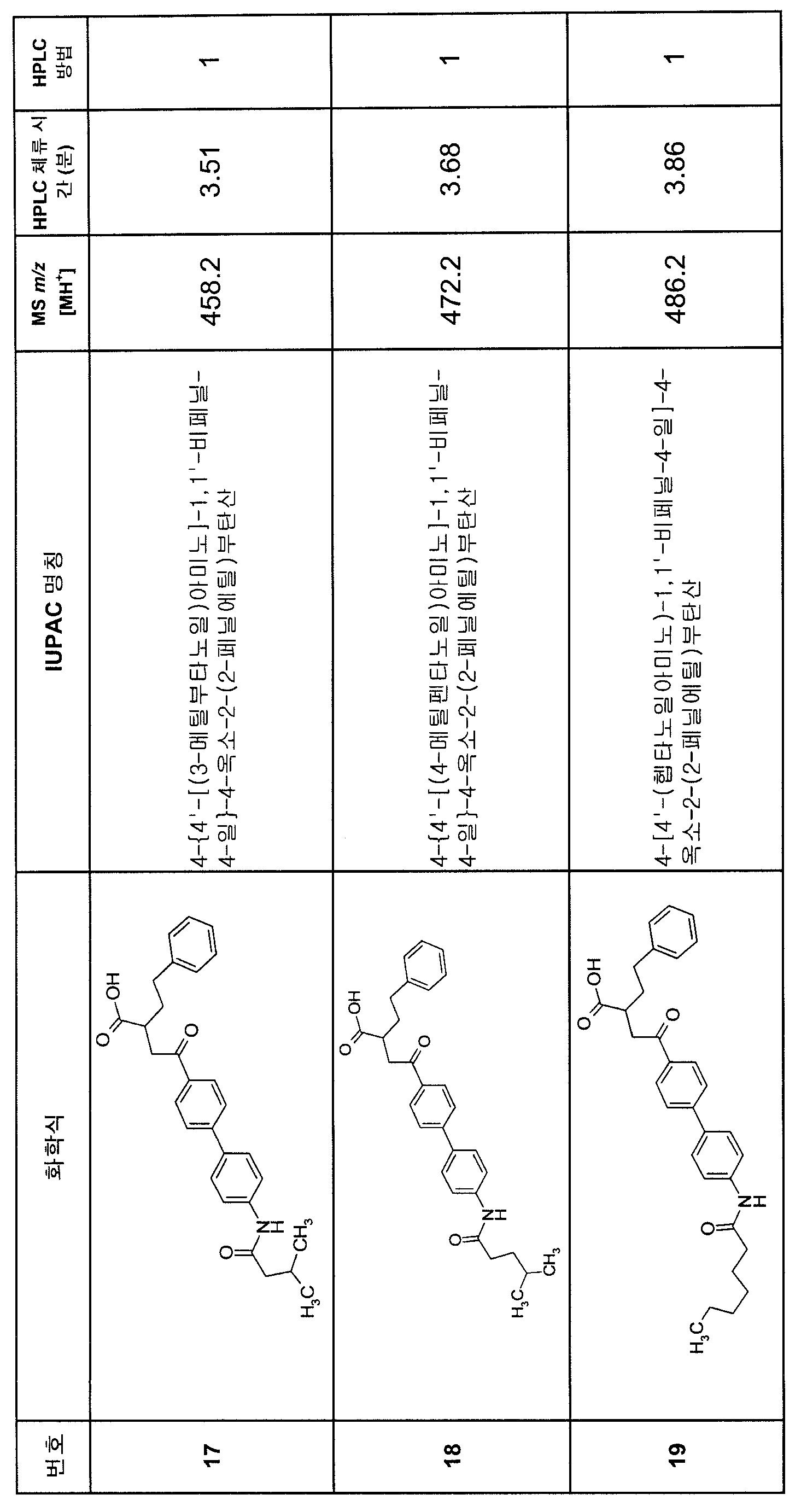 Figure 112007082249387-PCT00155