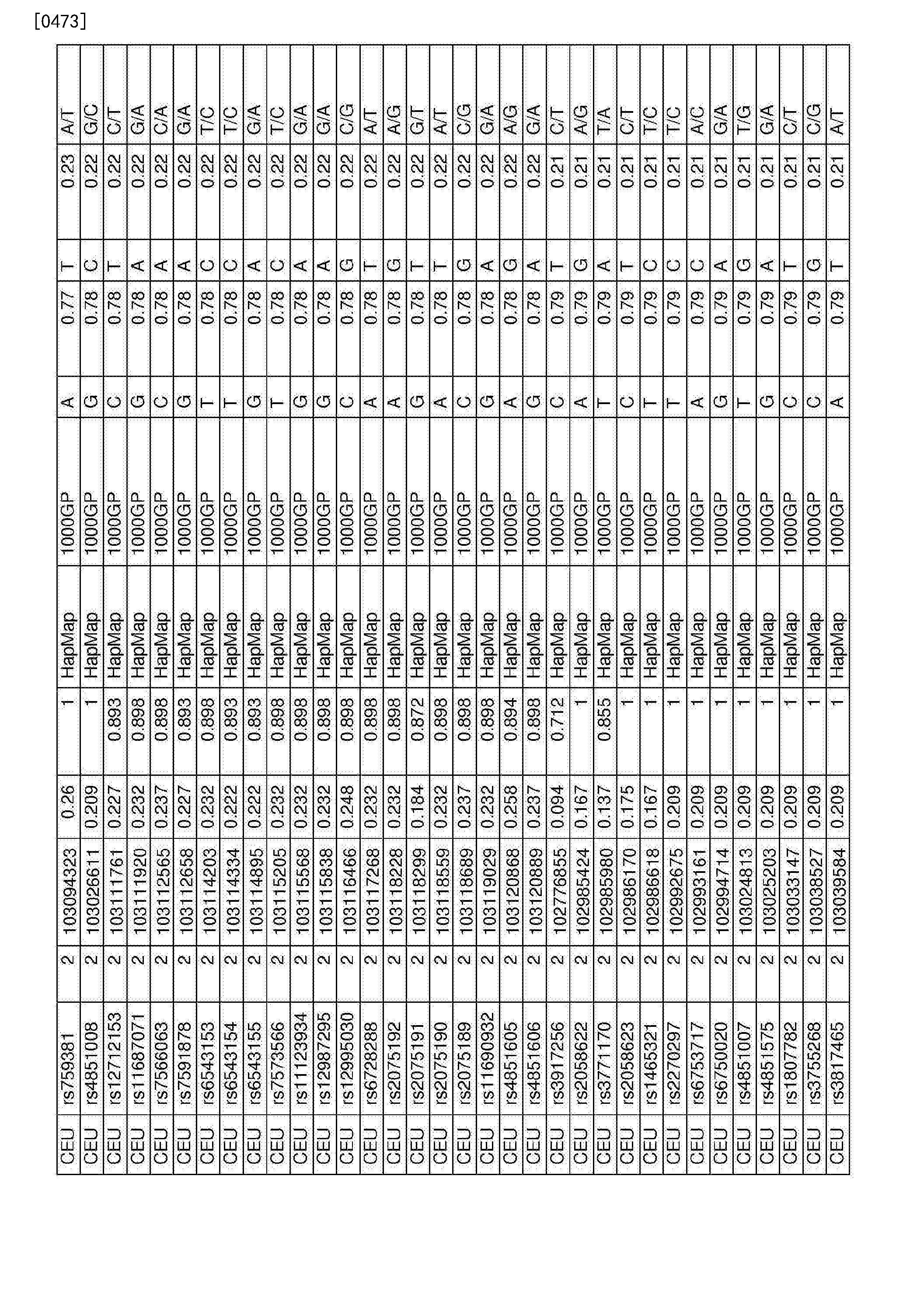 Figure CN107109494AD01441