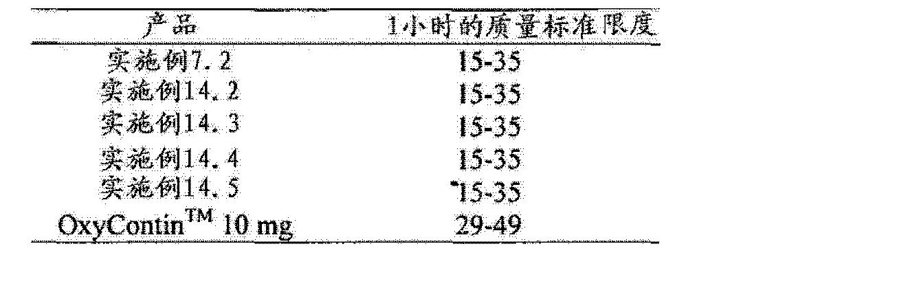 Figure CN102657630AD01521
