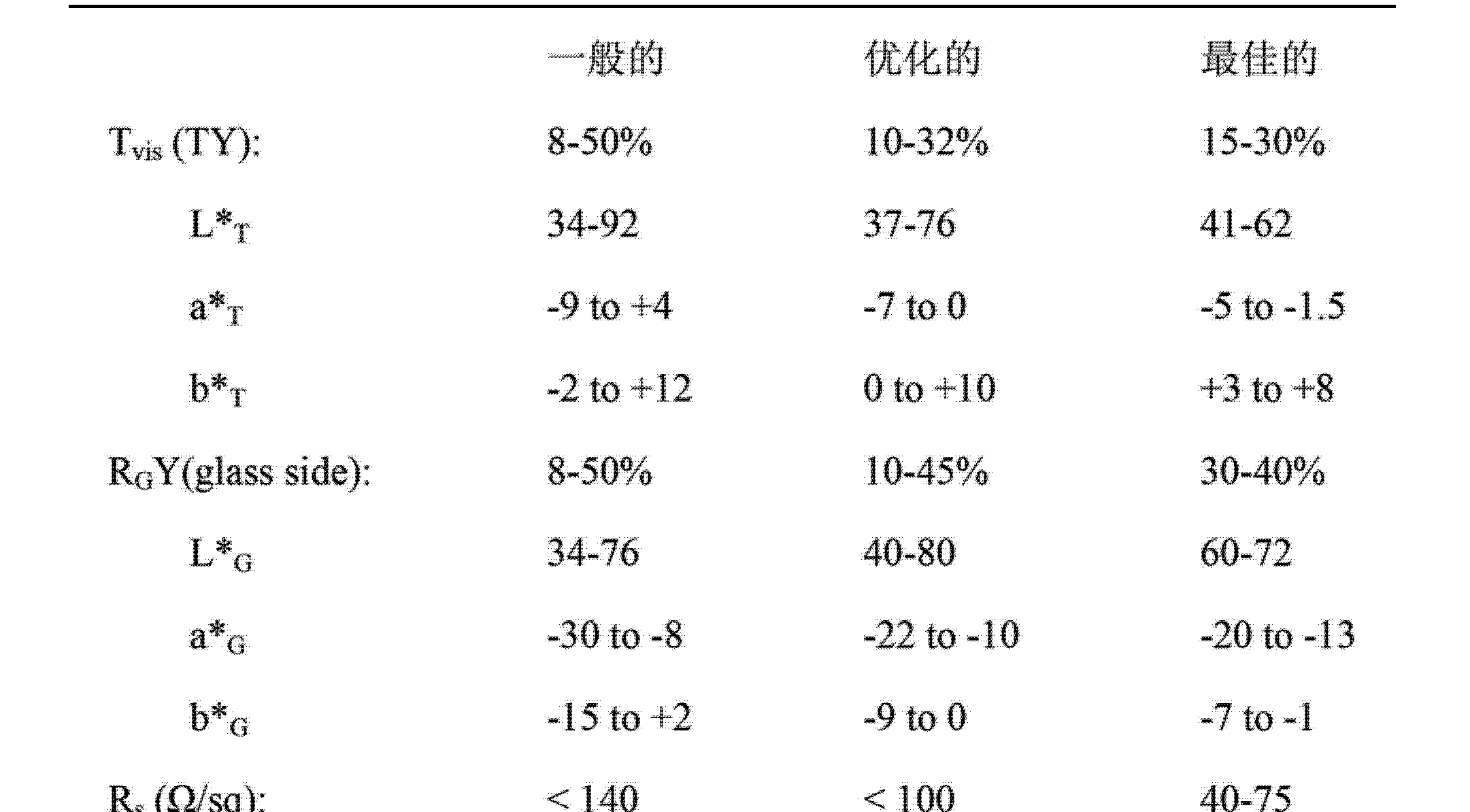 Figure CN103429548AD00091