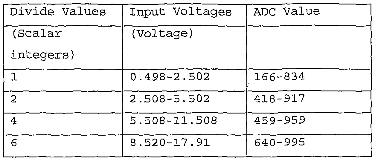 WO2004047264A2 - Power converter circuitry and method