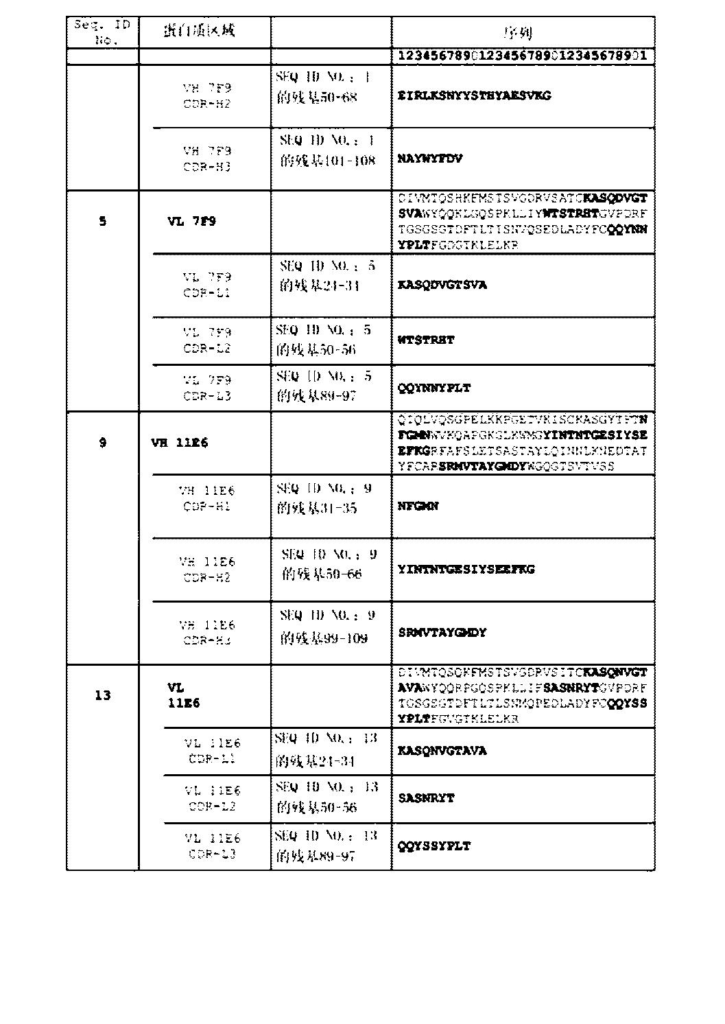 Figure CN104558178AD00391