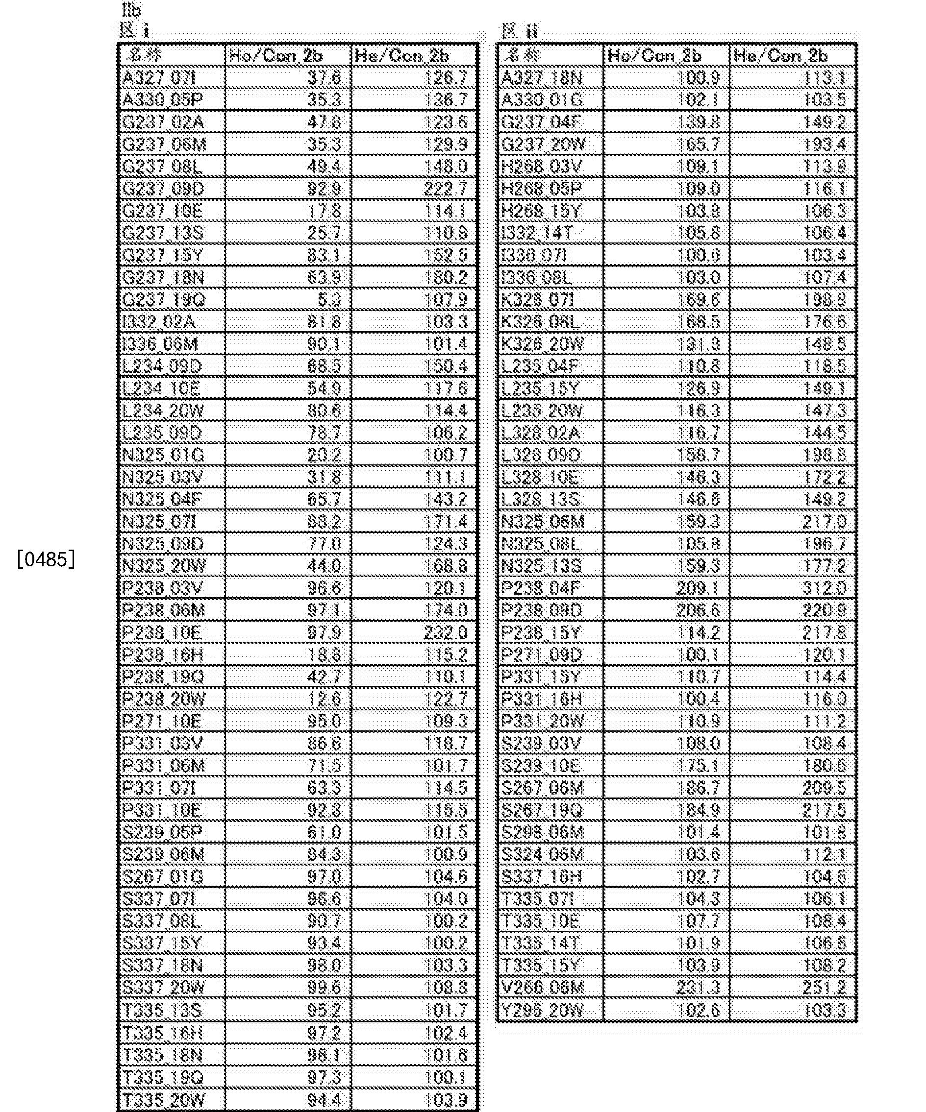 Figure CN105102618BD00671