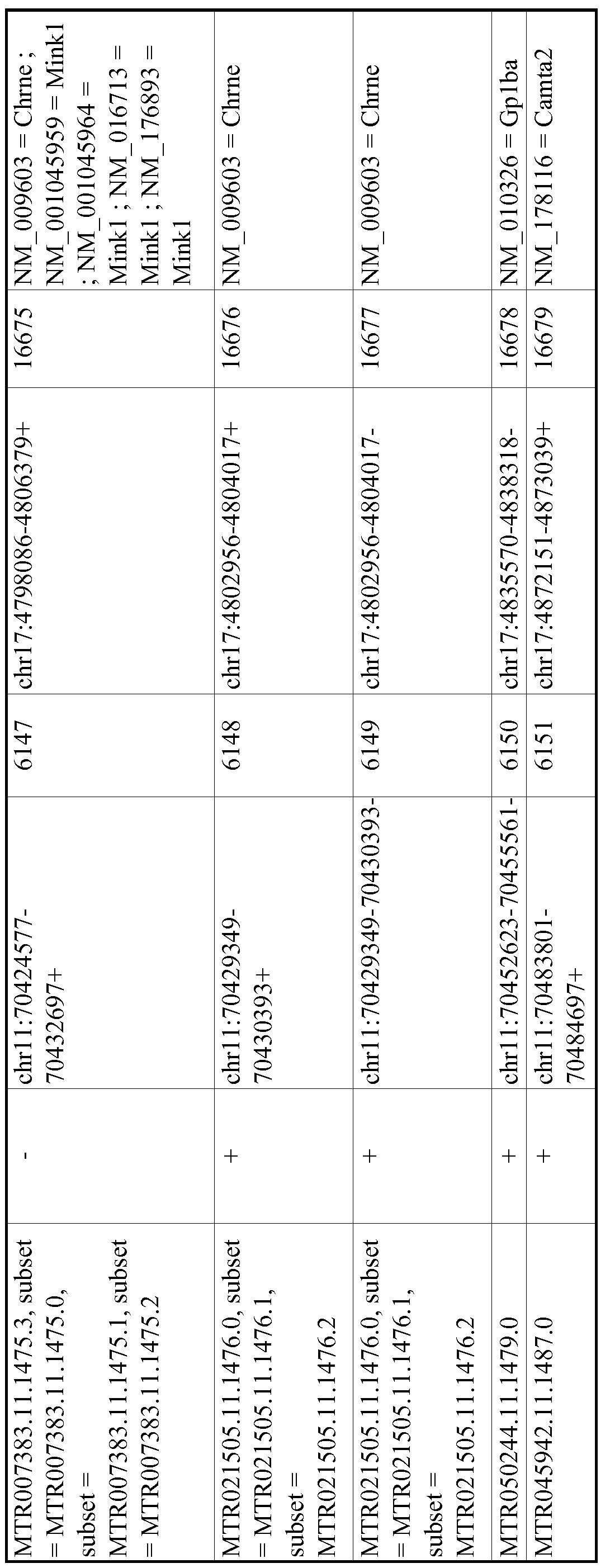 Figure imgf001107_0001