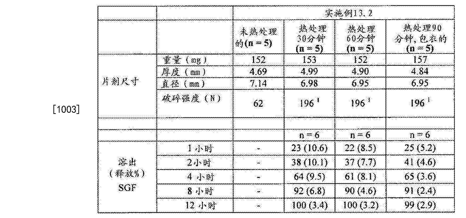 Figure CN102688241BD00851