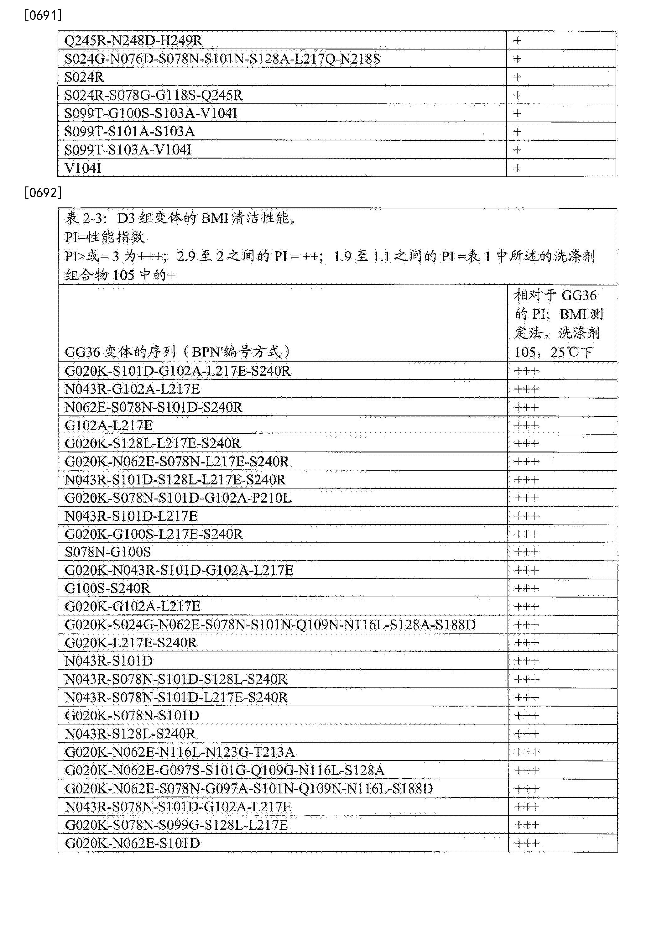 Figure CN103764823BD02931