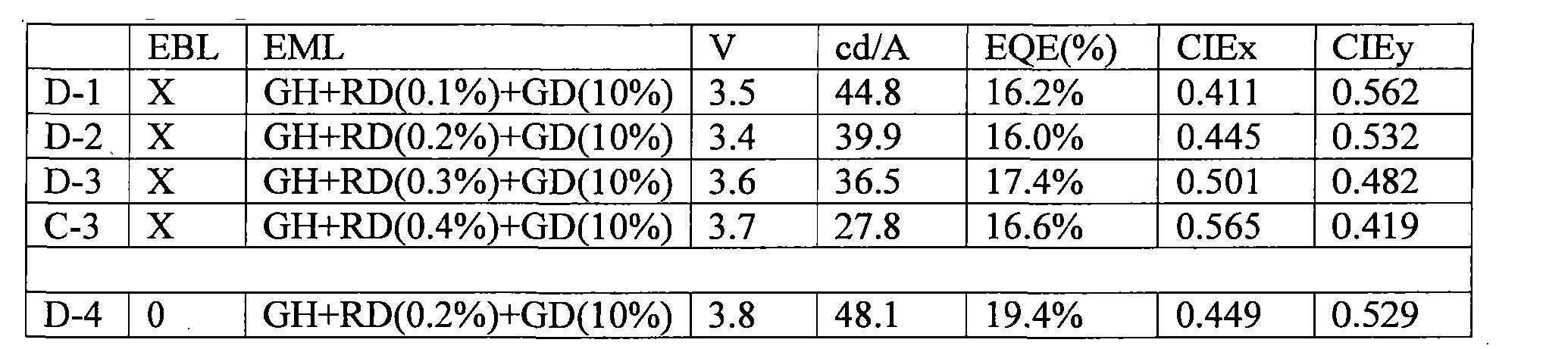 Figure CN102034934BD00091