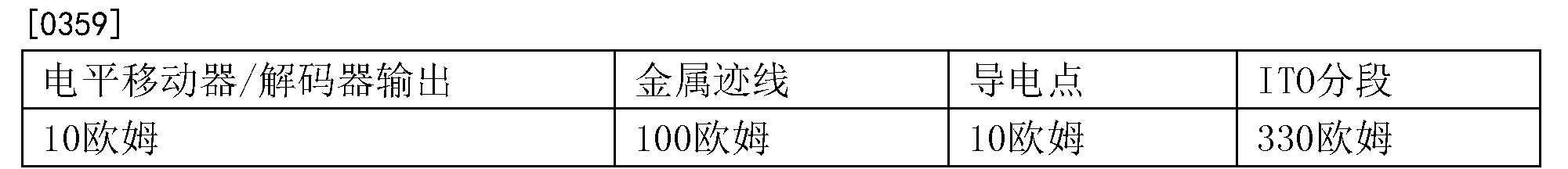 Figure CN104484066BD00311