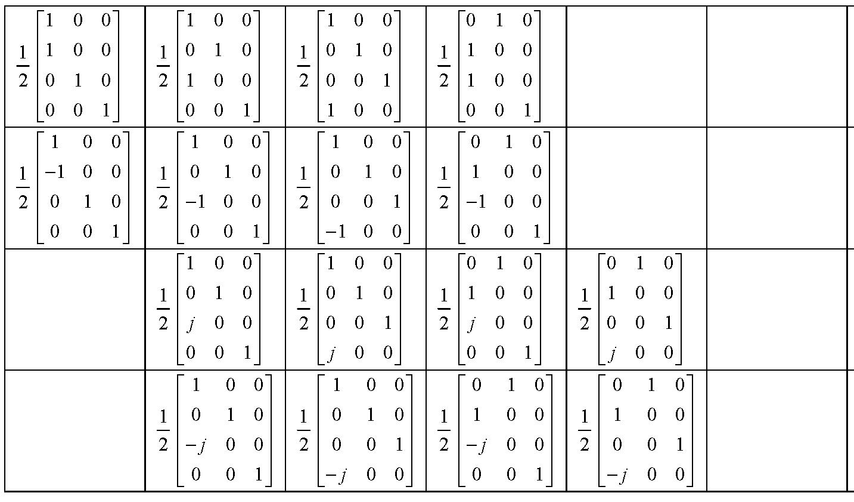 Figure 112010009825391-pat00882