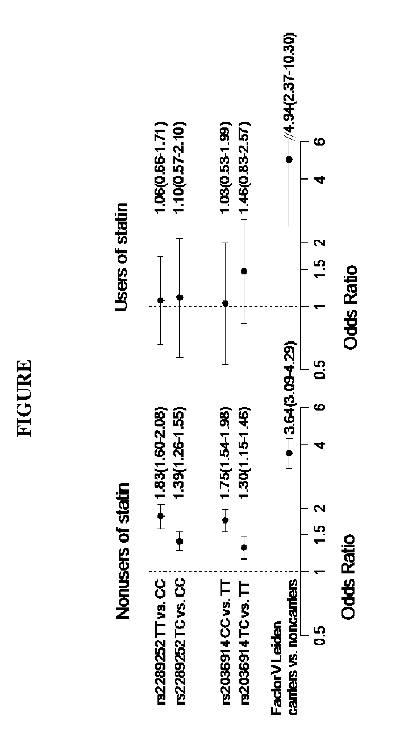 US20160244837A1 - Genetic polymorphisms associated with