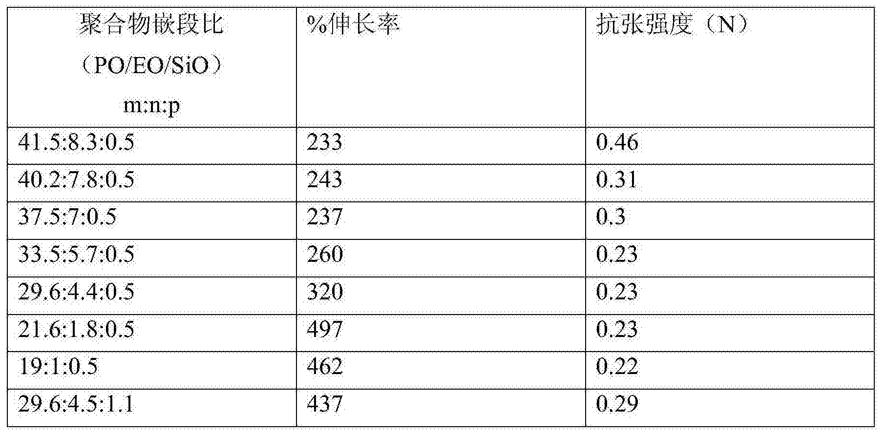 Figure CN106963514AD00372