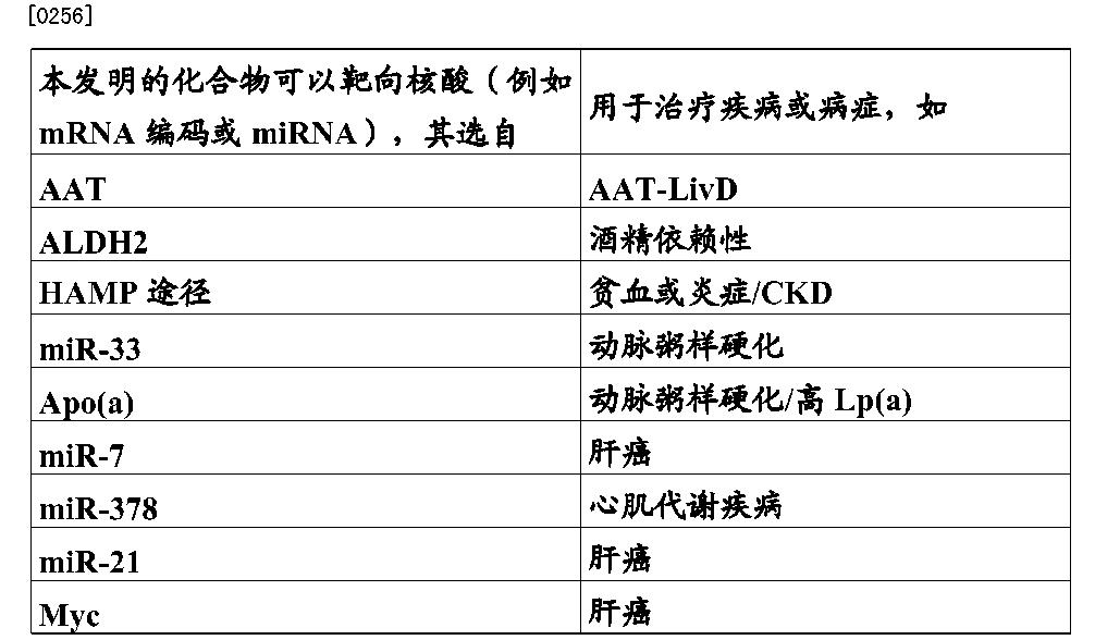 Figure CN104884618AD00261