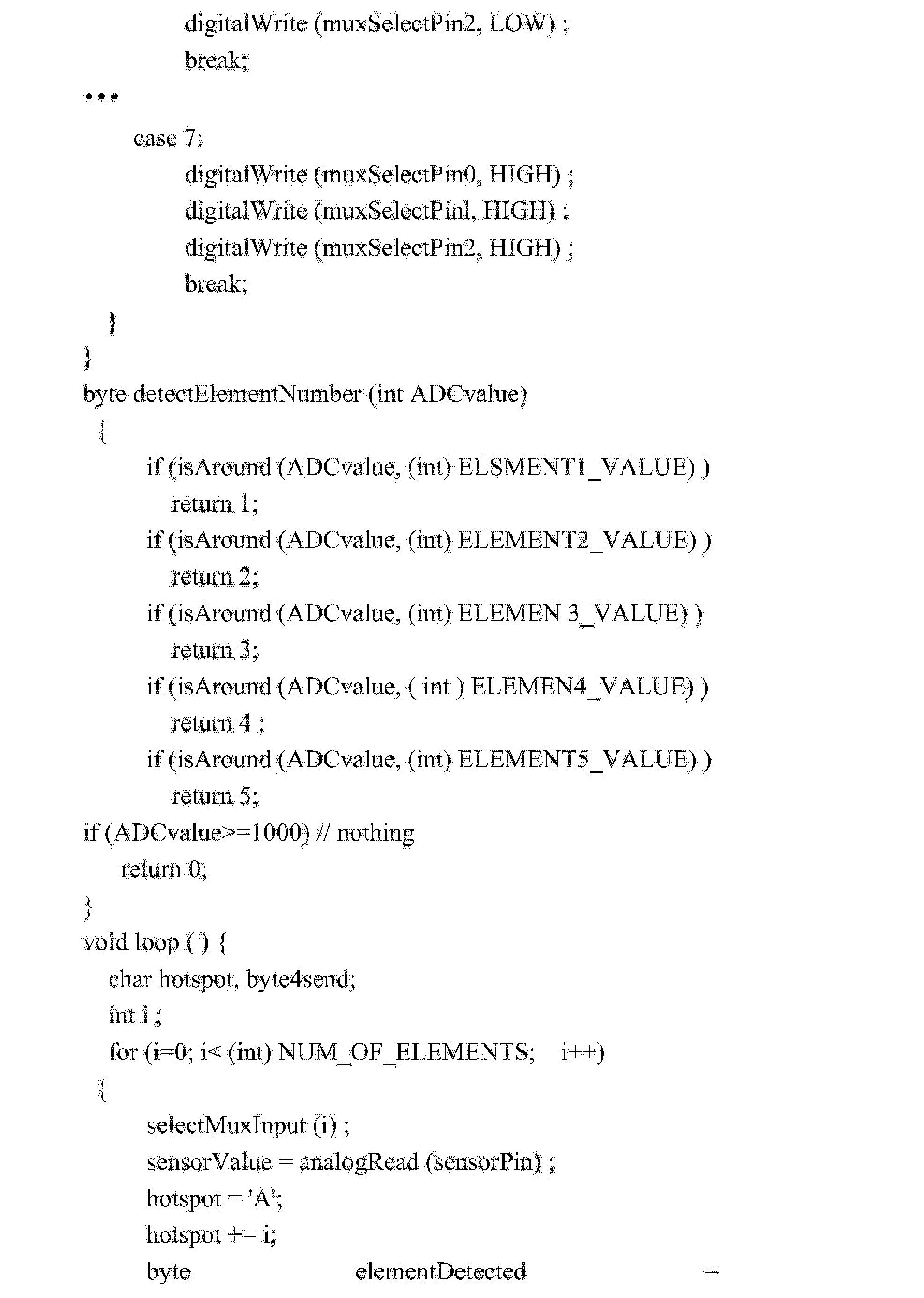 Figure CN103764236AD00191