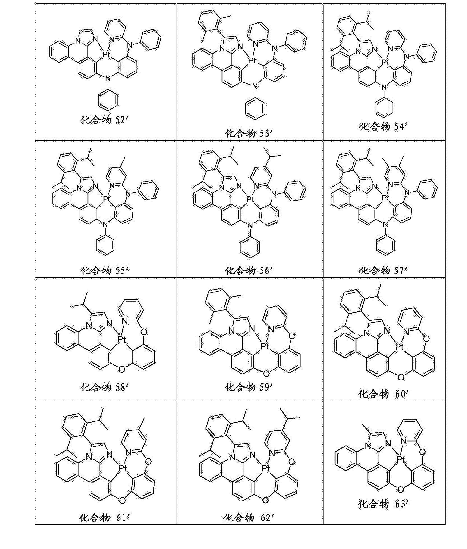 Figure CN106749425AC00111