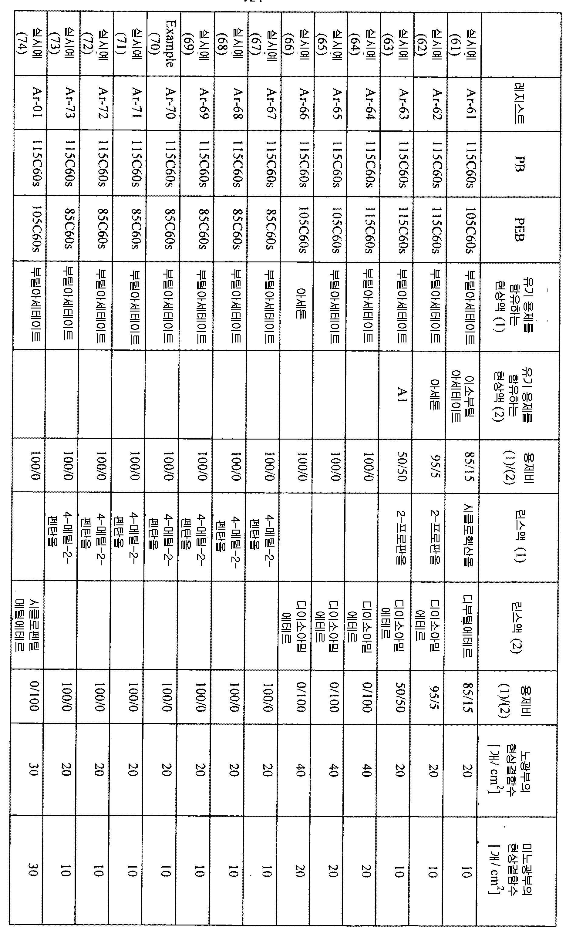 Figure 112011039817284-pct00122