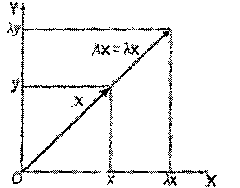 Figure CN106462725AD00411