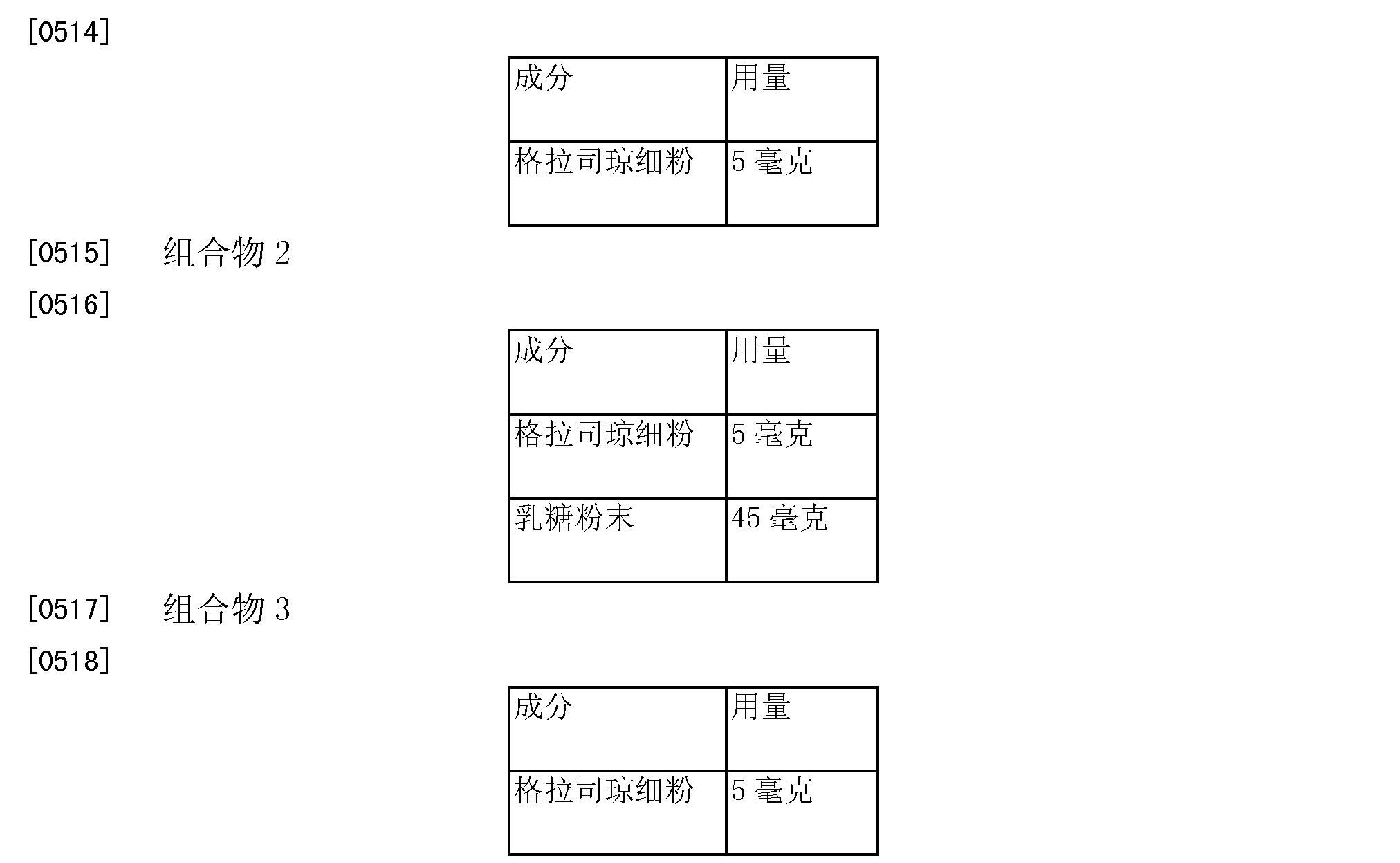Figure CN104274427AD00341