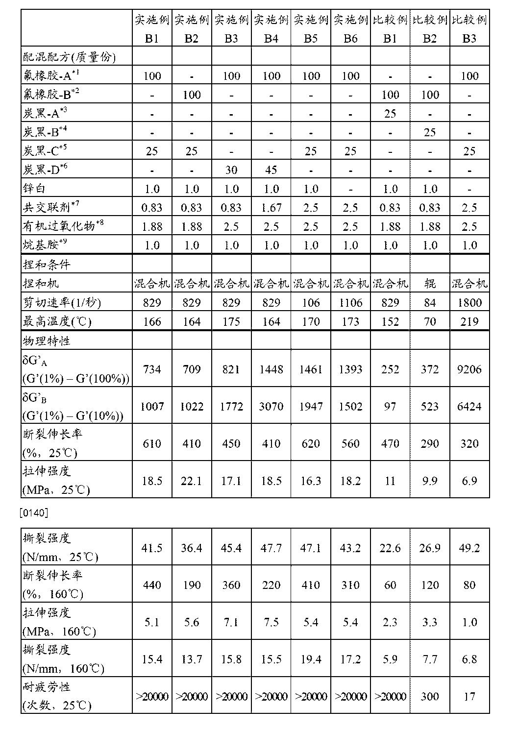 Figure CN103298878BD00141