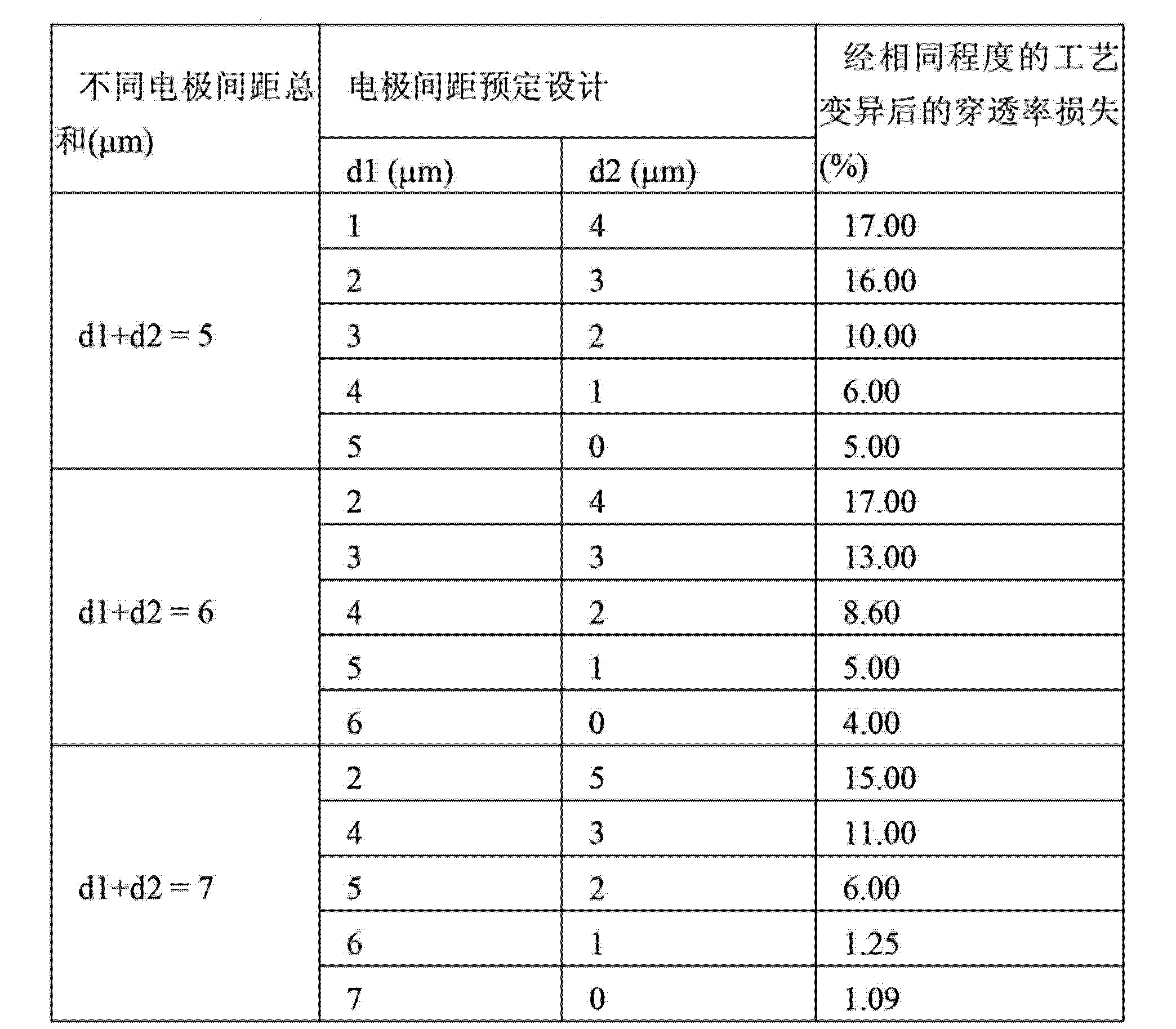 Figure CN103383502AD00101