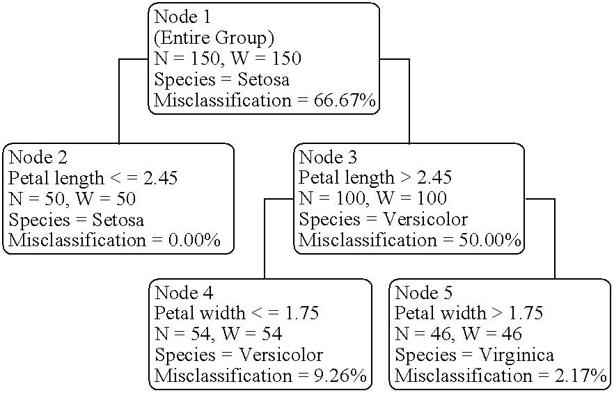Figure US07296734-20071120-C00001
