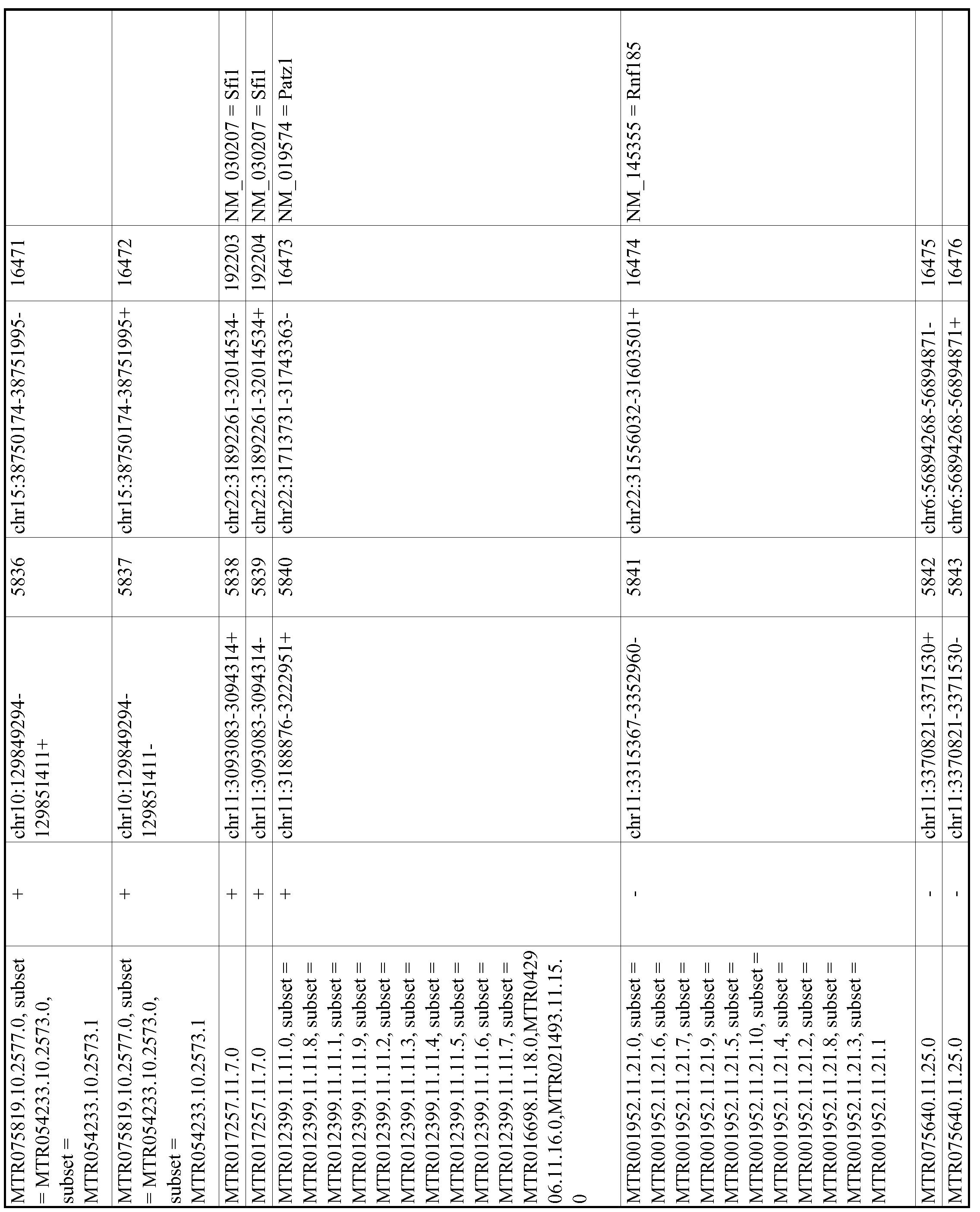 Figure imgf001055_0001