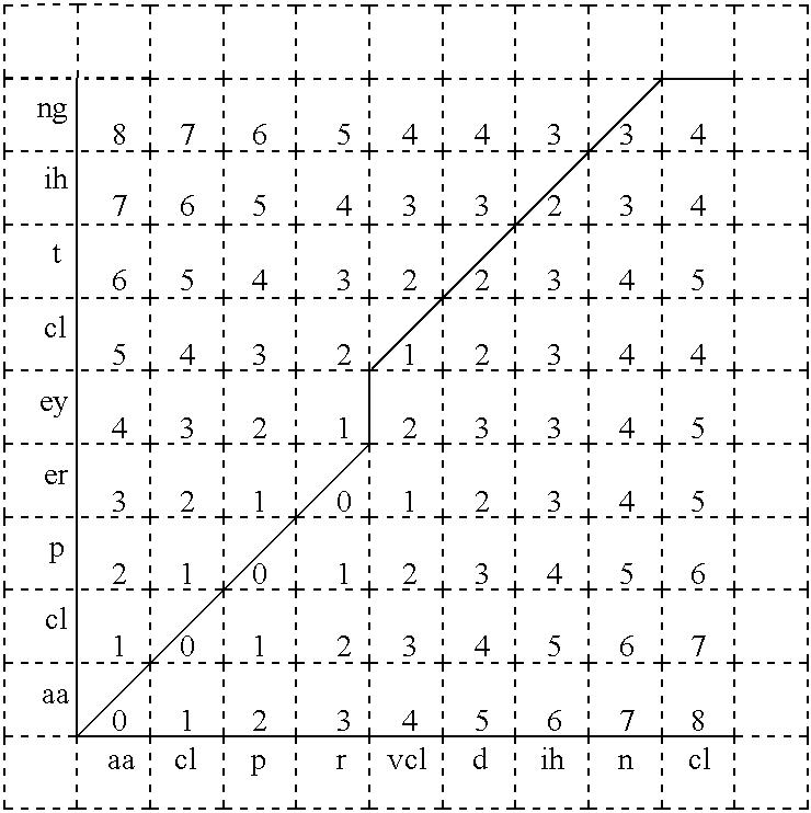 Figure US07103542-20060905-C00001