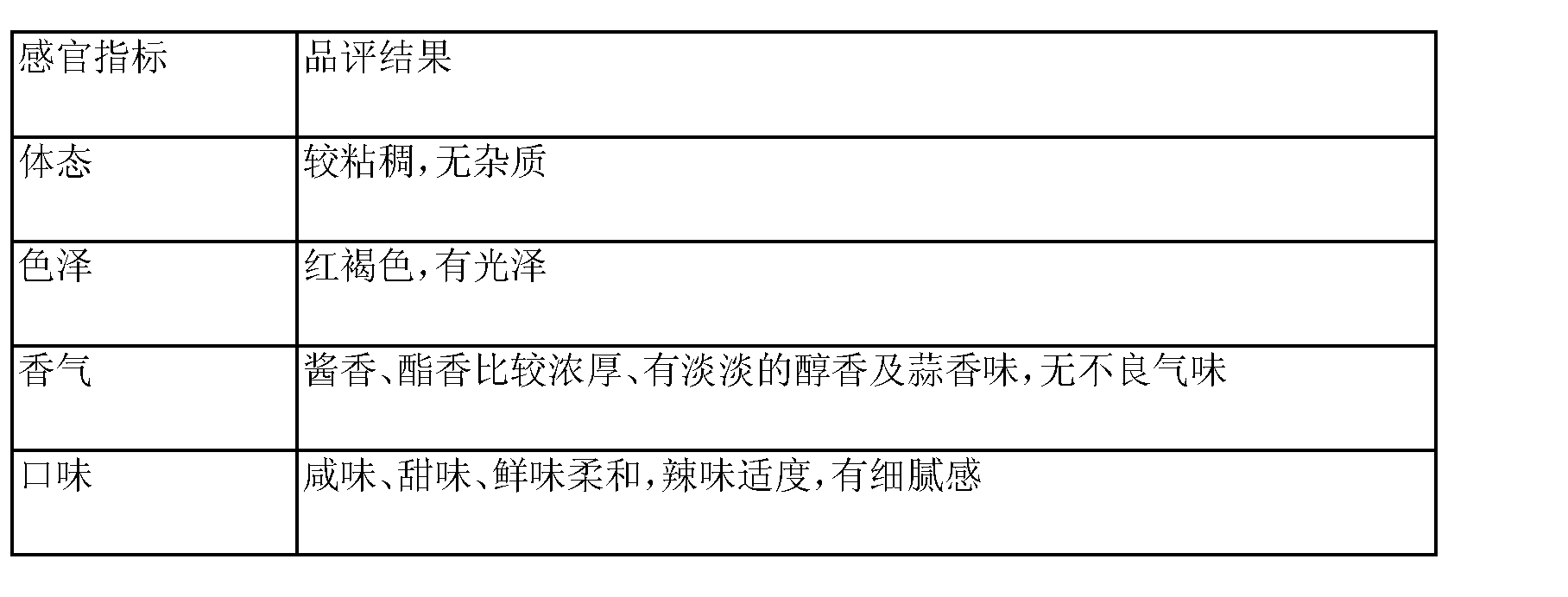 Figure CN103070387AD00272