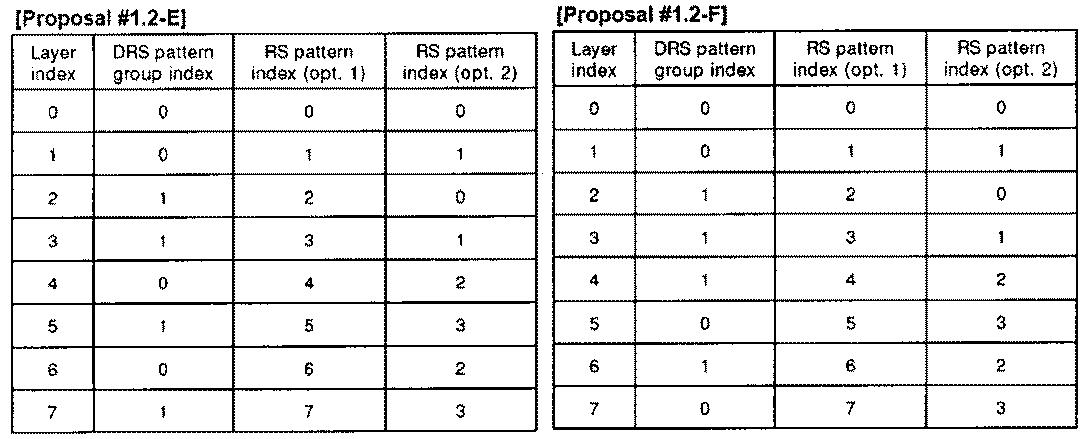 Figure PCTKR2010002367-appb-T000014
