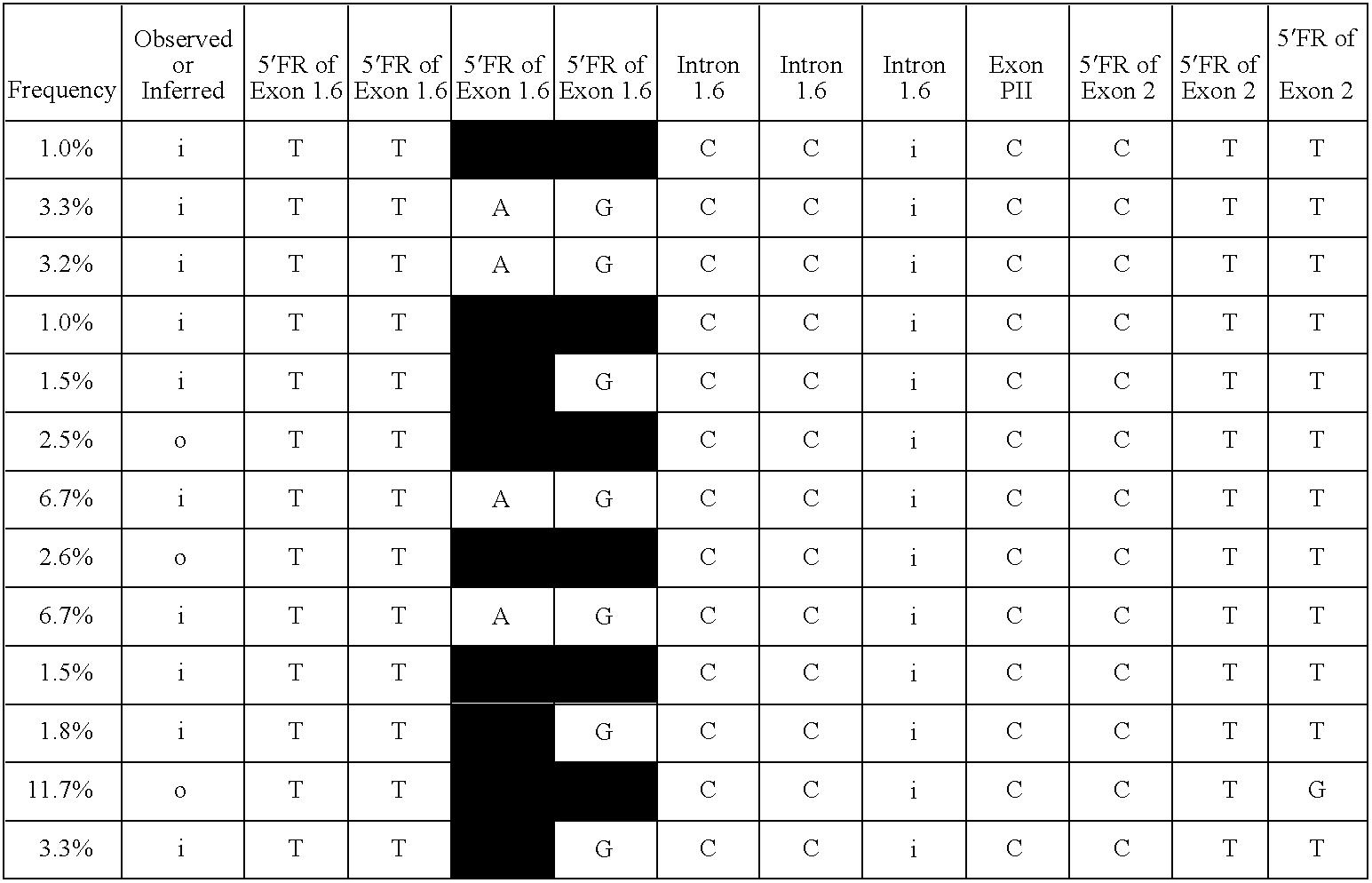 Figure US07485711-20090203-C00014