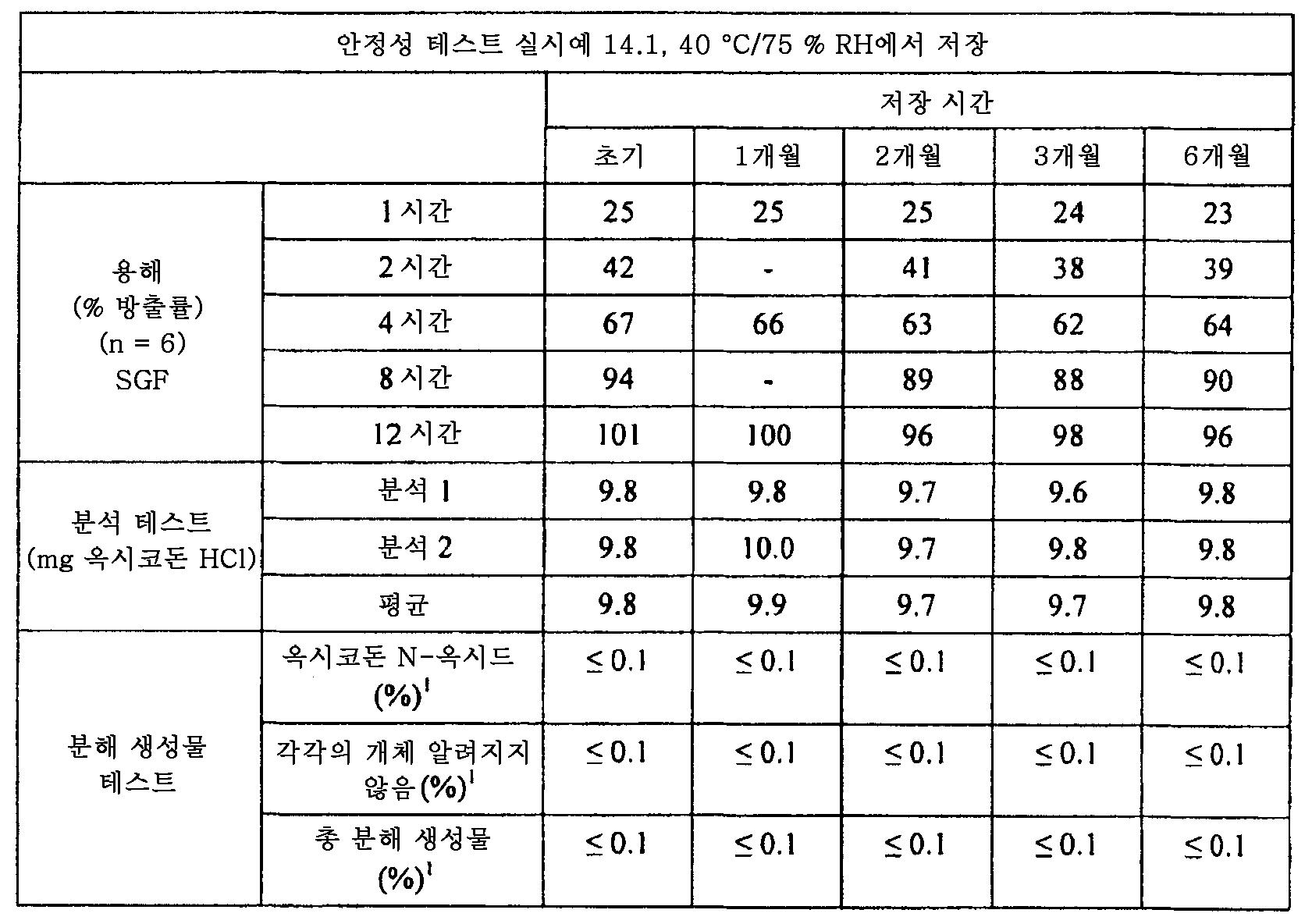 Figure 112011082183604-pat00056