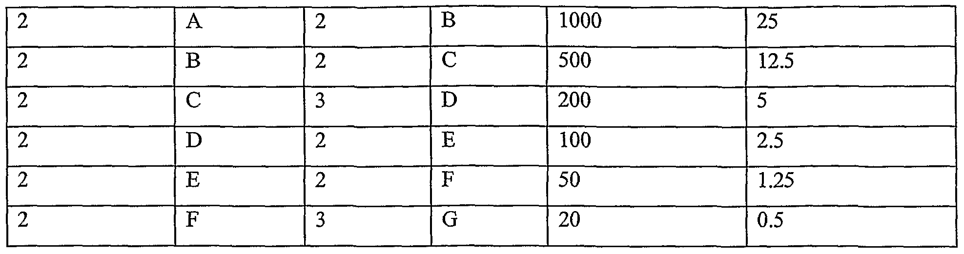 WO2006089009A2 - Methods and compositions for the treatment
