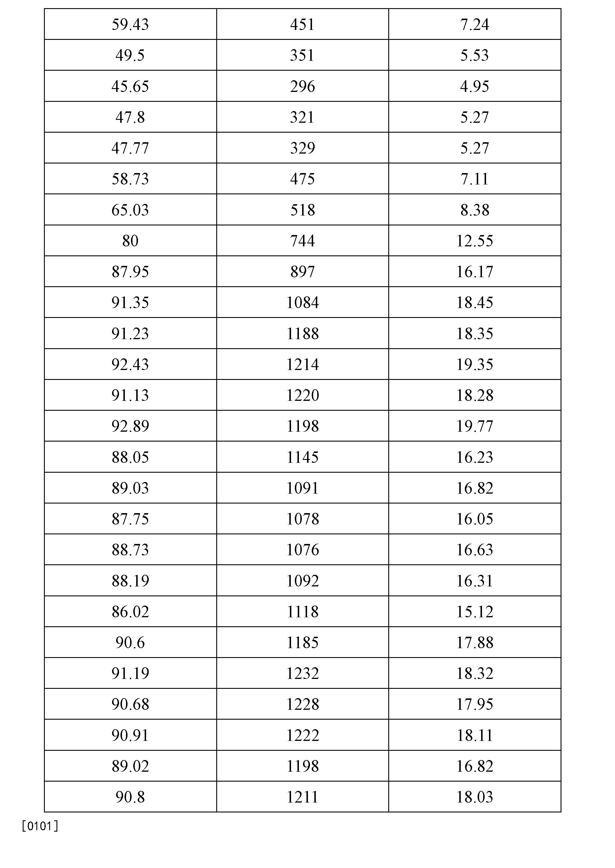 Figure CN103106041BD00121
