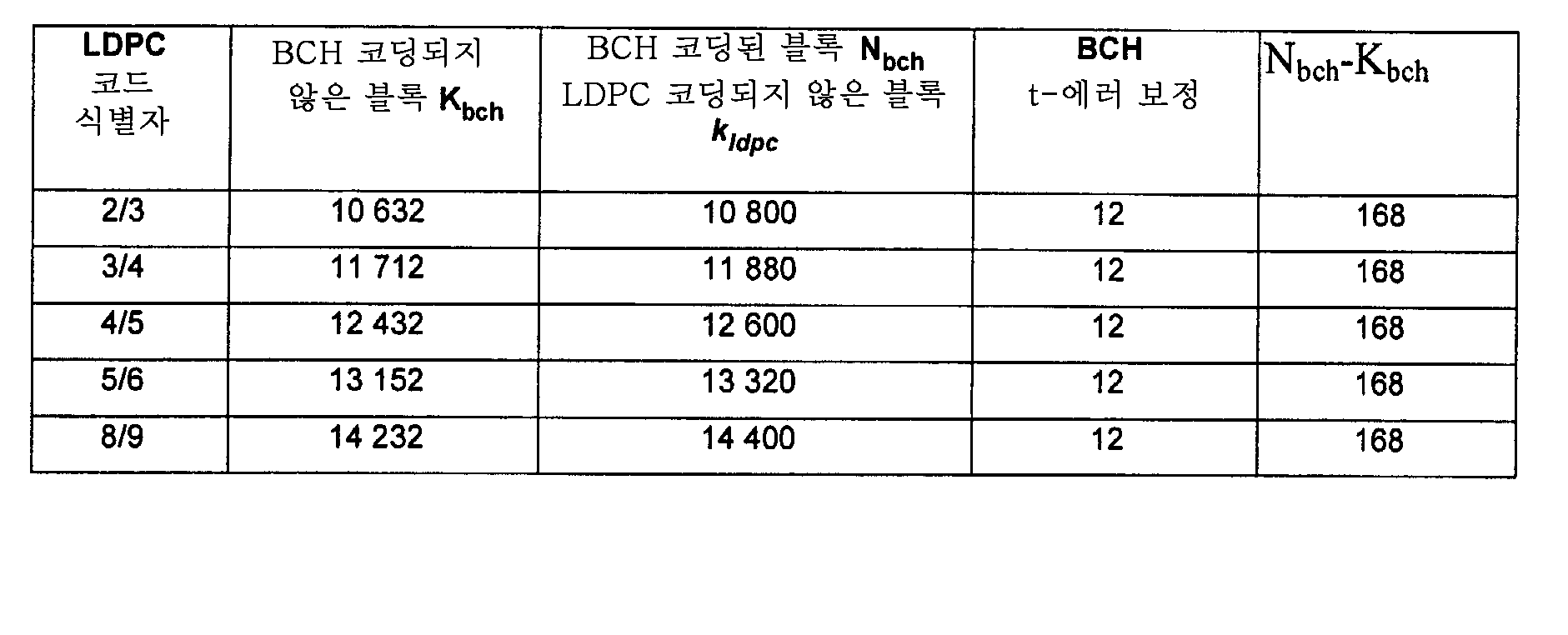 Figure 112009033708789-pat00009
