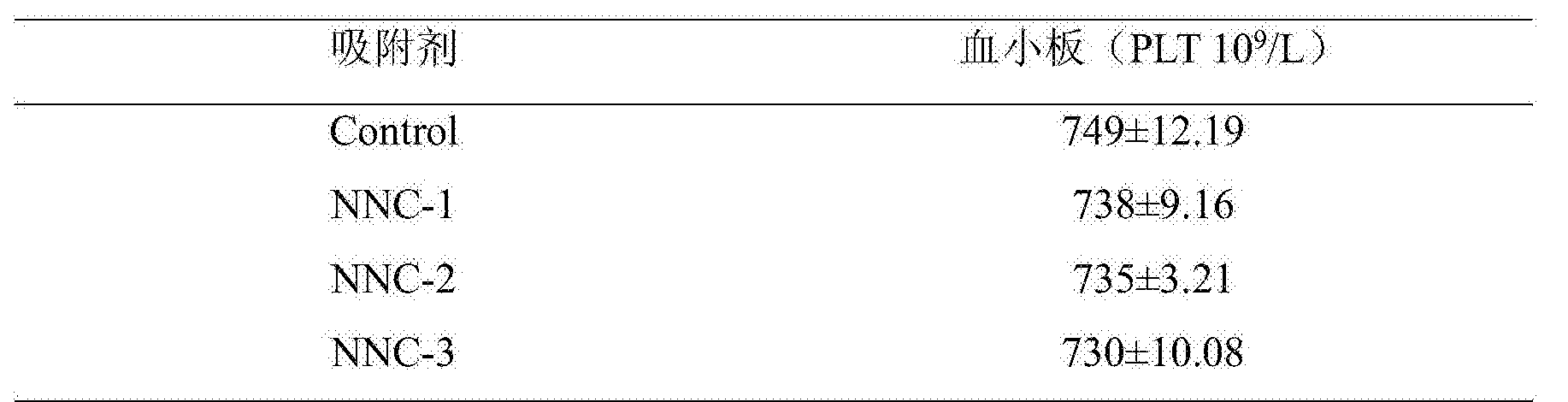 Figure CN106334541AD00073