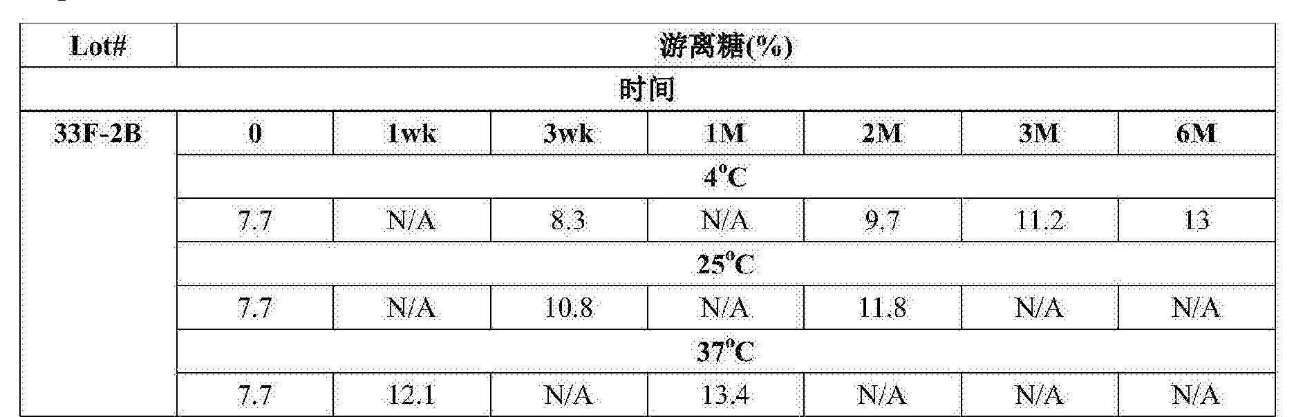 Figure CN106102770AD00982