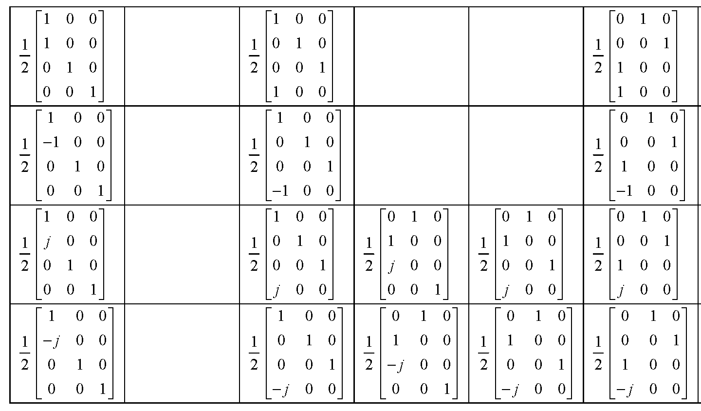 Figure 112010009825391-pat01048