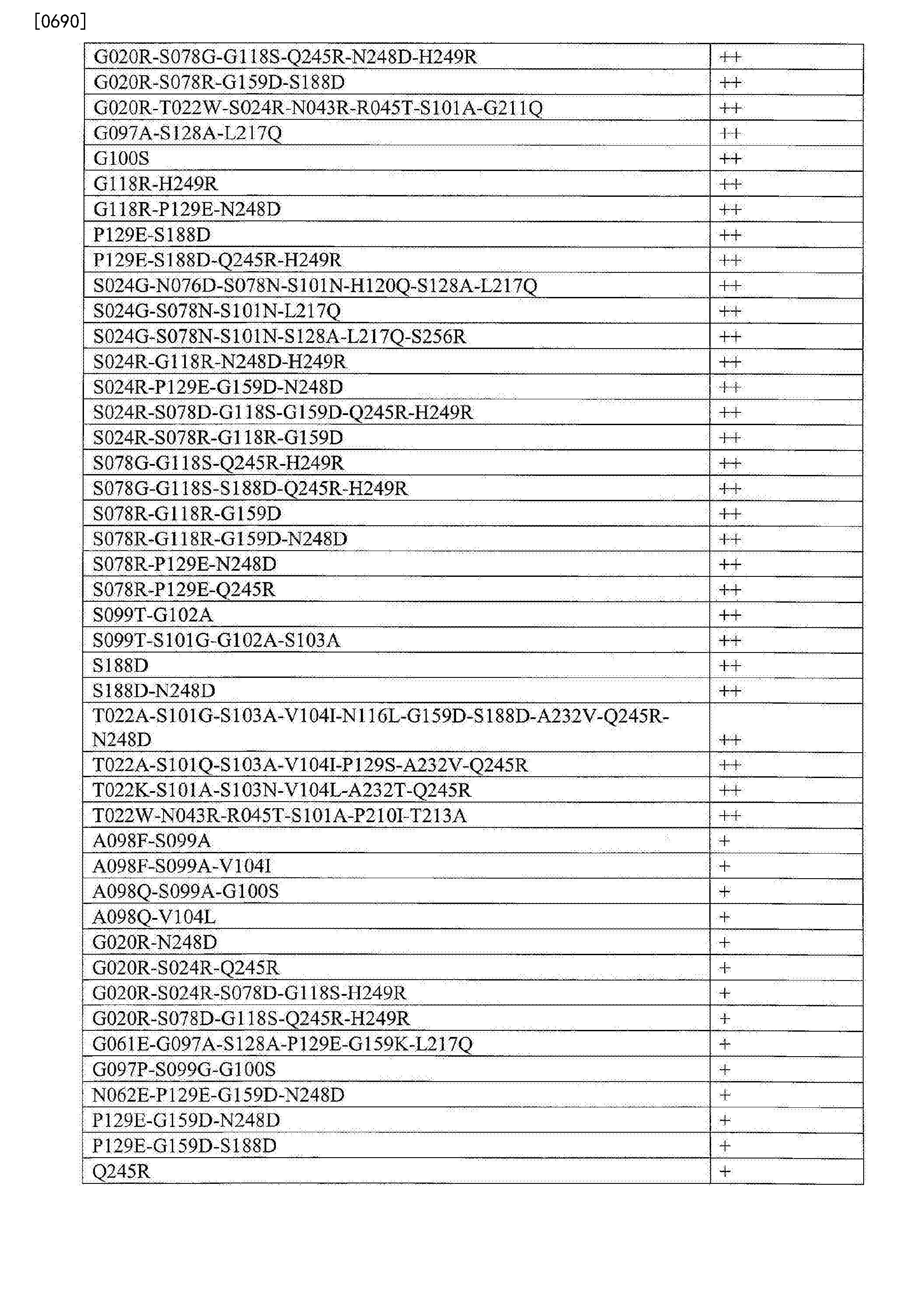 Figure CN103764823BD02921