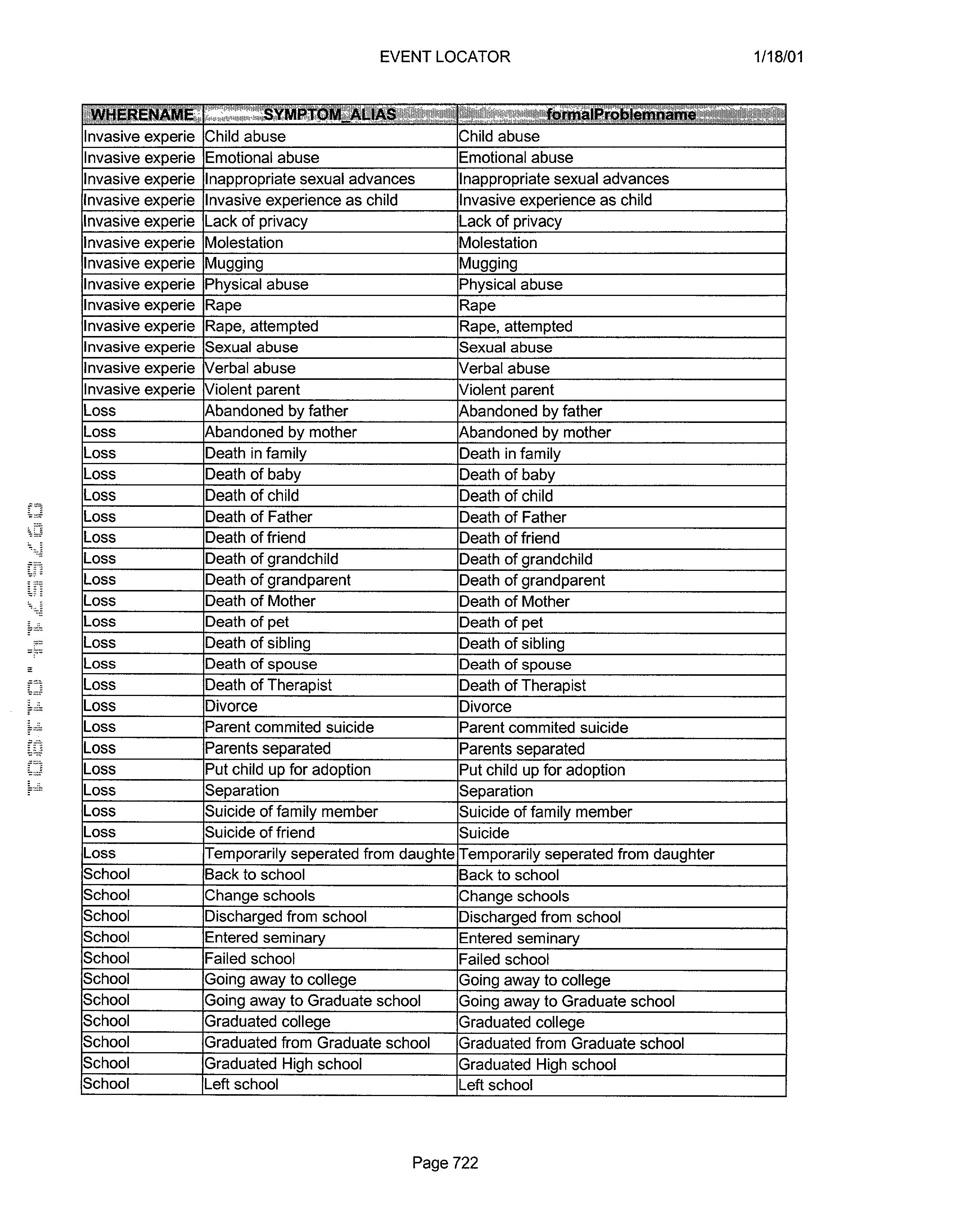 Figure US20030061072A1-20030327-P00723
