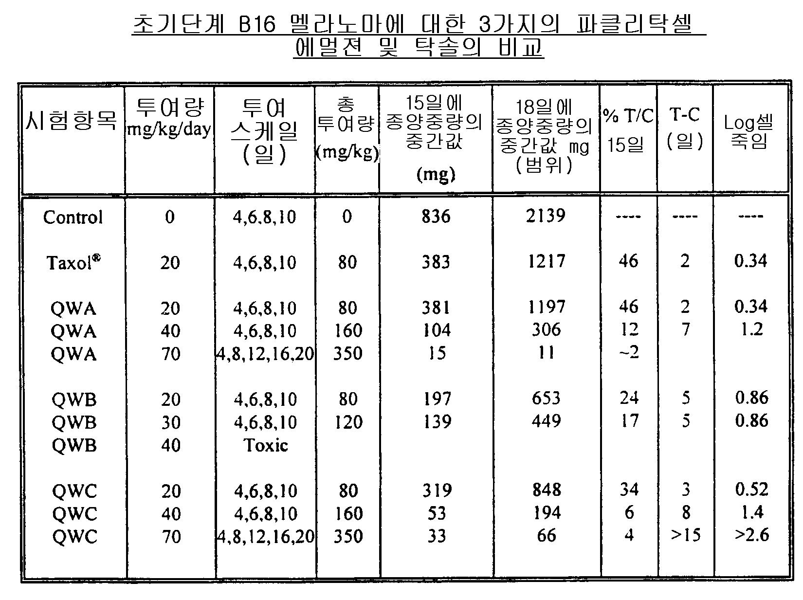 Figure 112001030703581-pct00024