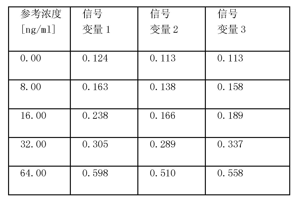 Figure CN101371140BD00122