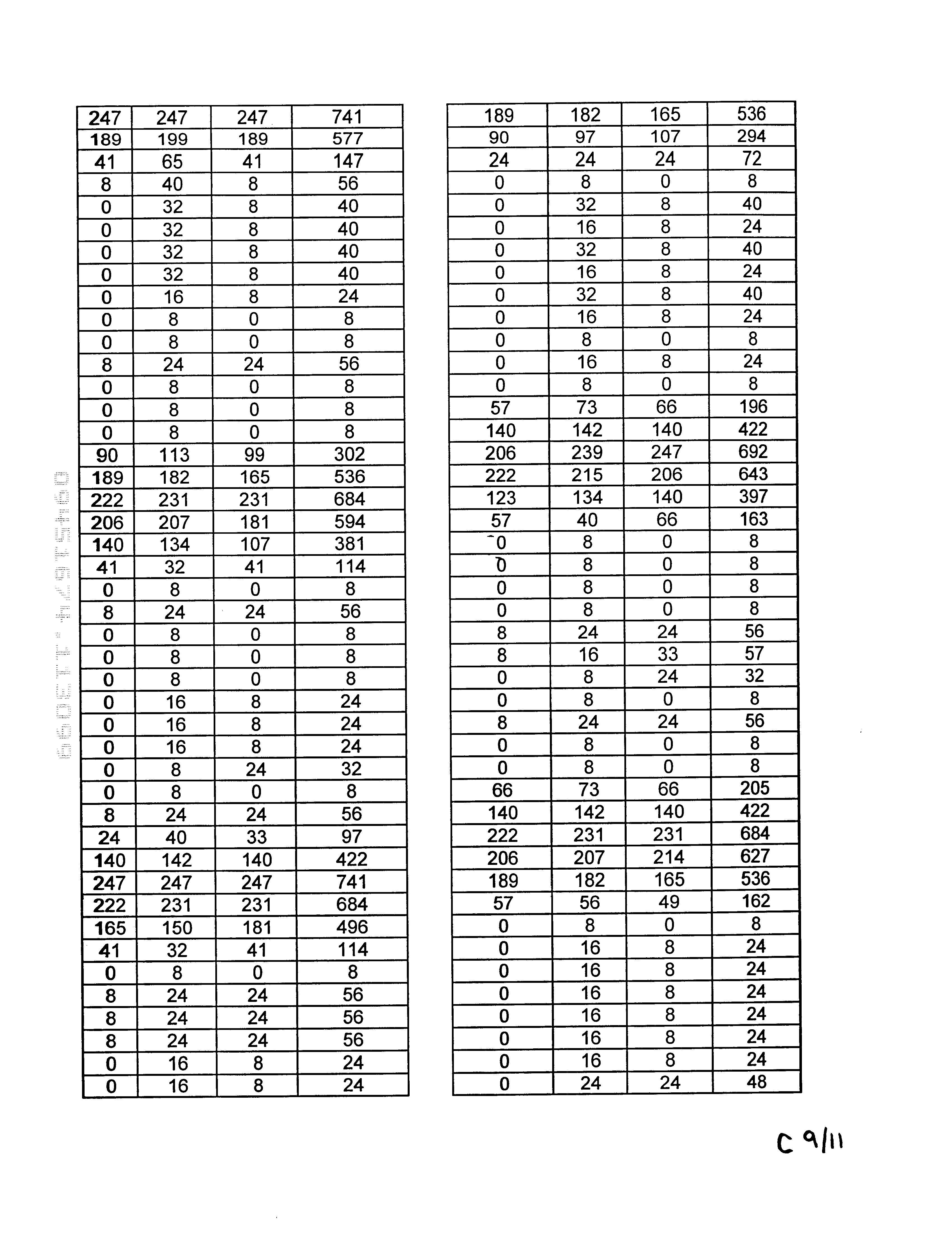 Figure US06636626-20031021-P00020