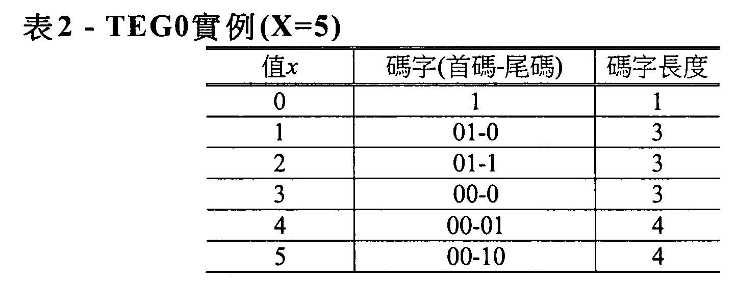 Figure 104116565-A0101-12-0050-8