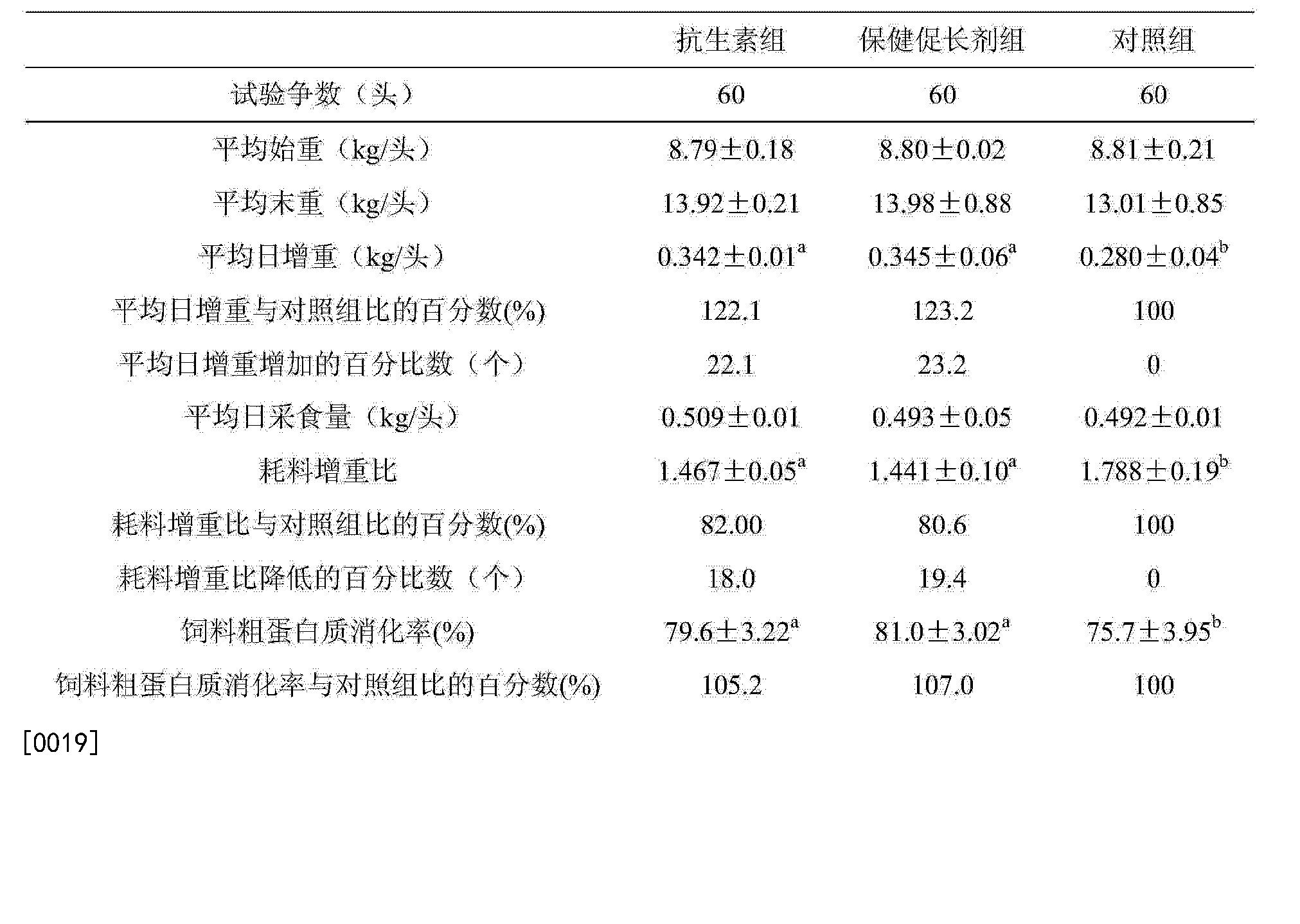 Figure CN104686835AD00041
