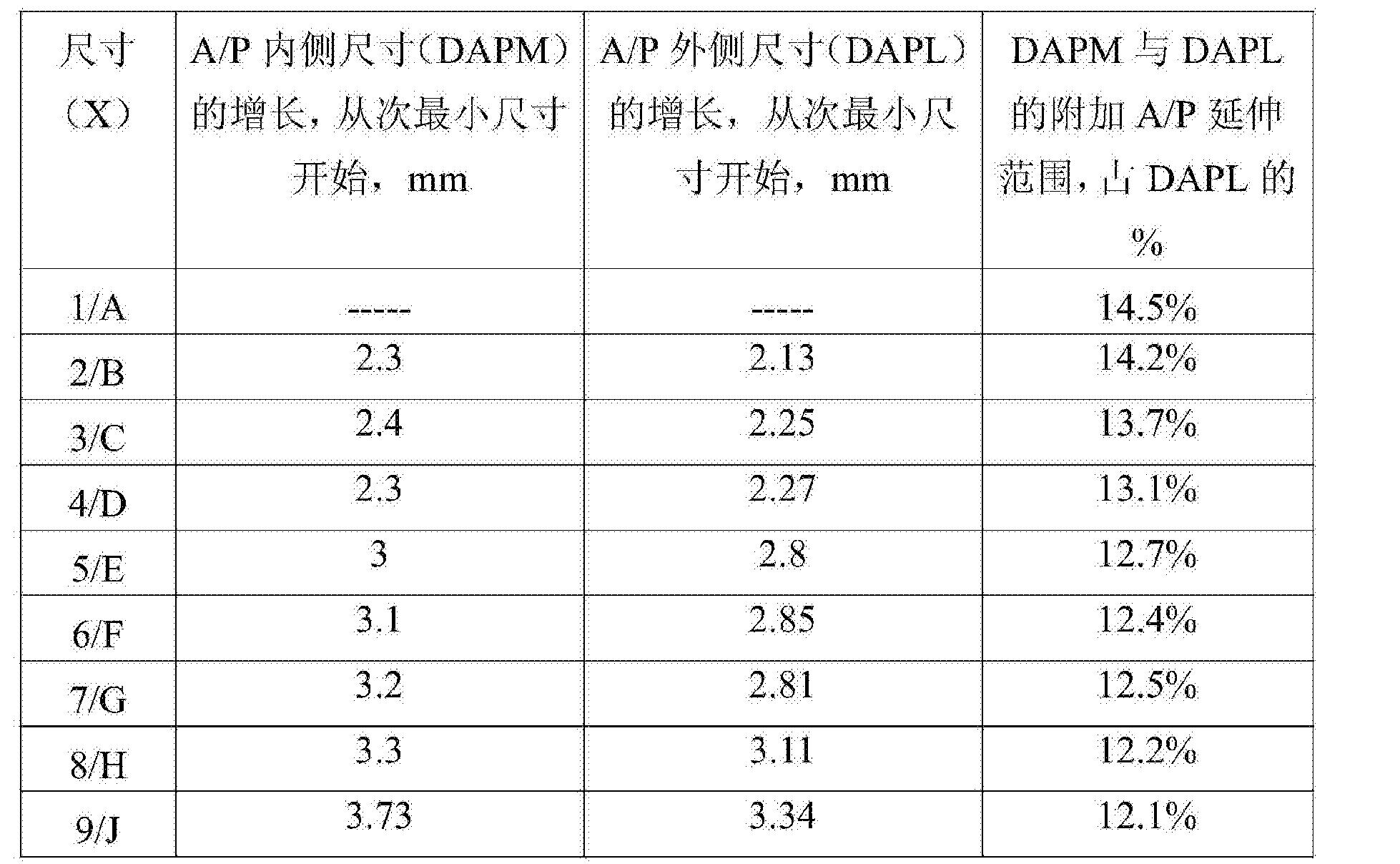 Figure CN104203160BD00161