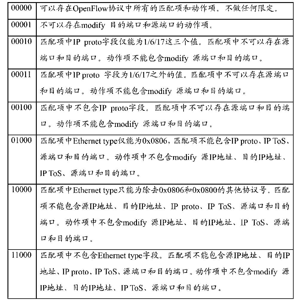 Figure CN104348716AD00081