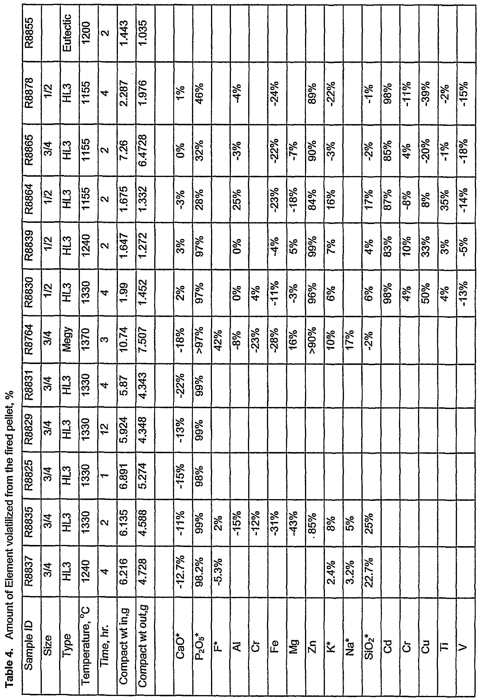 WO2005118468A2 - Rotary kiln process for phosphoric acid