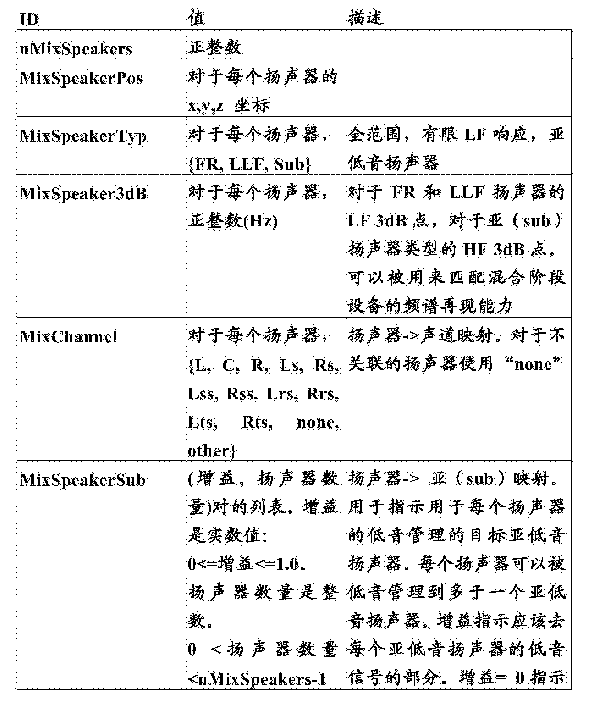 Figure CN105792086AD00241