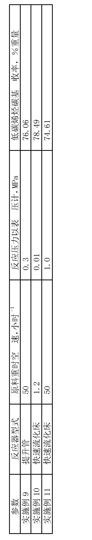 Figure CN101260015BD00071