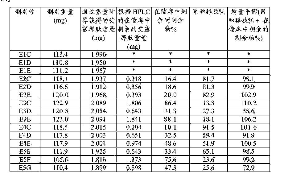 Figure CN105163719AD00652